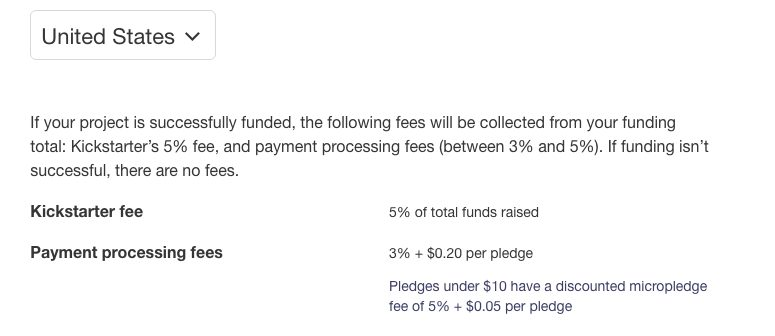 Screenshot of page detailing Kickstarter's crowdfunding fees for a successful project: