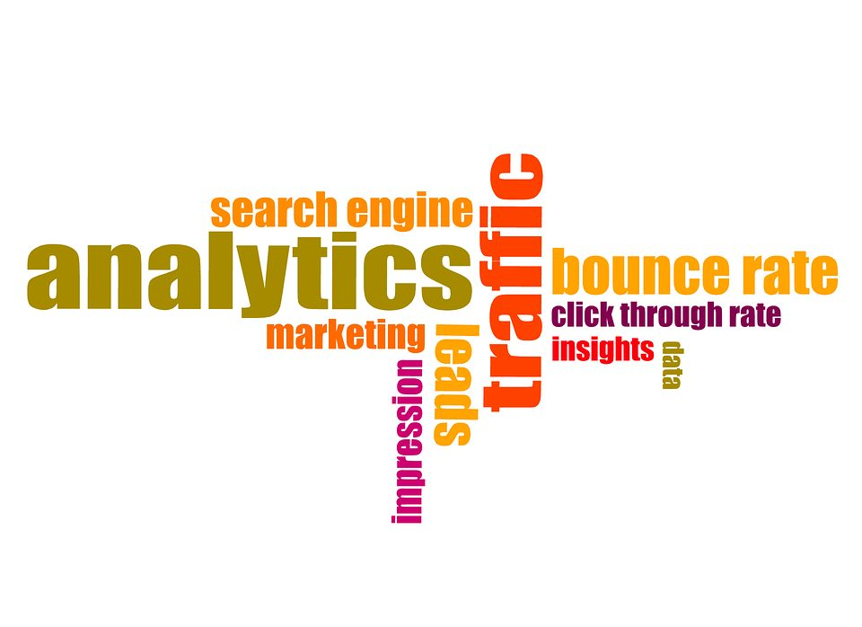 Word cloud of different performance metrics and marketing terms - analytics, traffic, search engine, traffic, bounce rate, click through rate, impressions, marketing, insights.