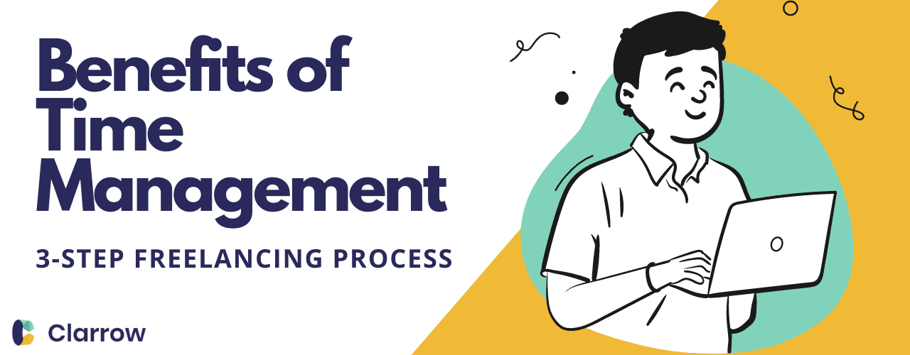 Benefits of Time Management, Clarrow's 3-step Freelancing Process